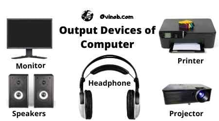 Output Devices of Computer